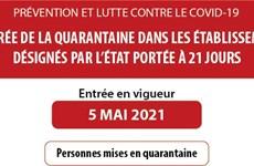 La durée de la quarantaine dans les établissements désignés par l'État portée à 21 jours