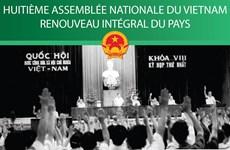 Huitième Assemblée nationale du Vietnam