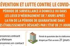 Période de surveillance à domicile de 7 jours après la fin de la période de quarantaine concentrée