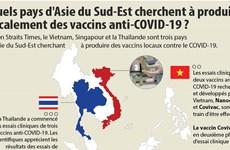 Quels pays d'Asie du Sud-Est cherchent à produire localement des vaccins anti-COVID-19 ?