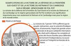 Signification de la victoire de la défense de la frontière Sud-Ouest
