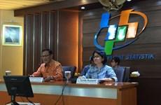 Indonésie : l'inflation est bénigne en mai, les prix étant maîtrisés pendant le ramadan