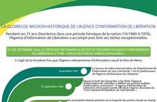 La glorieuse mission historique de l'Agence d'information de Libération