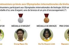 Les élèves vietnamiens primés aux Olympiades internationales de biologie 2020