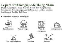 Le parc ornithologique de Thung Nham