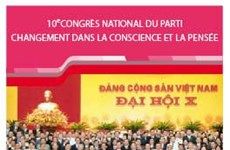 10e Congrès national du Parti: Changement dans la conscience et la pensée