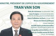 Ministre, président de l'Office du gouvernement Tran Van Son