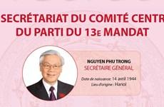 Le secrétariat du Comité central du Parti du 13e mandat