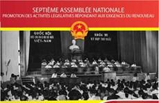 Septième Assemblée nationale