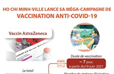 Ho Chi Minh-Ville lance sa méga-campagne de vaccination anti-COVID-19