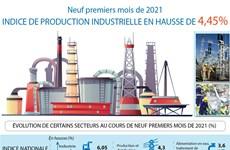 INDICE DE PRODUCTION INDUSTRIELLE EN HAUSSE DE 4,45%