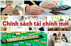 Forum des finances du Vietnam 2019