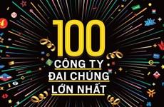 100 sociétés anonymes avec appel public à l'épargne honorées par Forbes Vietnam