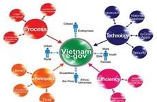 Gouvernance électronique: de nouveaux services publics mis en ligne