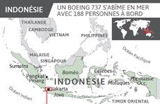 Un avion de Lion Air s'abîme en mer de Java avec 189 personnes à bord
