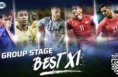 AFF Suzuki Cup 2018: Meilleur onze de la phase de groupes