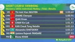 AIMAG 5: La nageuse Anh Viên réalise 2 nouveaux records