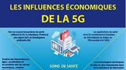 Les influences économiques de la 5G