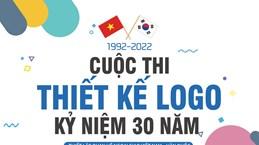 Lancement d'un concours de création de logo des relations Vietnam - République de Corée
