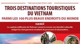 Trois destinations vietnamiennes parmi les 100 plus beaux endroits du monde