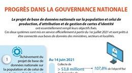 Progrès dans la gouvernance nationale