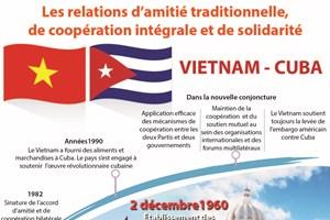 Les relations d'amitié traditionnelle,  de coopération intégrale et de solidarité