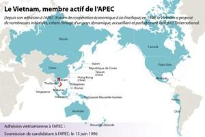 Le Vietnam, membre actif de l'APEC