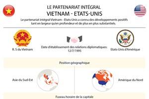 Le partenariat intégral Vietnam - Etats-Unis en infographie