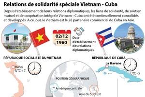 Relations de solidarité spéciale Vietnam - Cuba