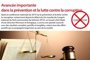 [Infographie] Bilan de la prévention et de la lutte contre la corruption