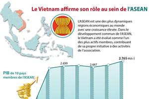 [Infographie] Le Vietnam affirme son rôle au sein de l'ASEAN