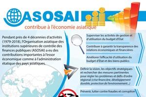 [Infographie] L'ASOSAI contribue au développement de l'économie asiatique