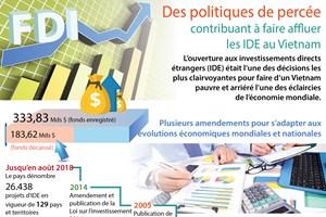 [Infographie] Des politiques de percée contribuant à faire affluer les IDE au Vietnam