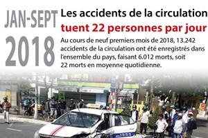 [Infographie] Les accidents de la circulation tuent 22 personnes par jour