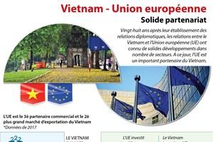 [Infographie] Solide partenariat Vietnam - Union européenne