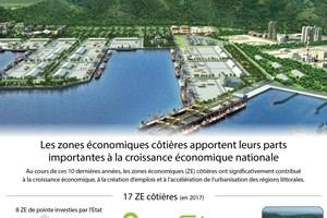 [Infographie] Contributions des ZE côtières à la croissance économique nationale