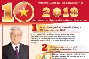 Les dix événements nationaux les plus marquants de 2018