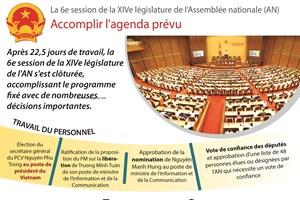 La 6e session de la XIVe législature de l'AN: Accomplir l'agenda prévu