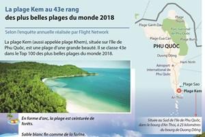 La plage Kem se classe 43e dans le Top 100 plus belles plages du monde 2018