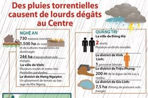 Des pluies torrentielles causent de lourds dégâts au Centre