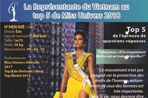 La Représentante du Vietnam au top 5 de Miss Univers 2018