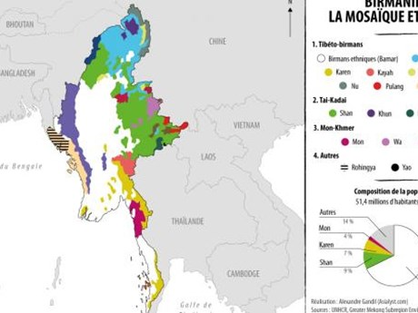 Myanmar : Les négociations de paix trilatérales débutent à Naypyidaw