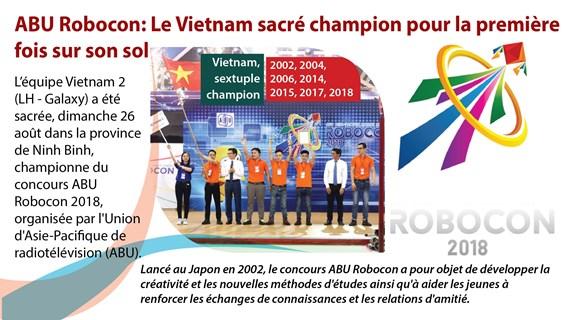 [Infographie] Le Vietnam sacré champion du concours ABU Robocon