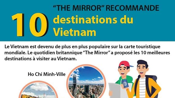"""The Mirror"" recommande les 10 destinations du Vietnam"
