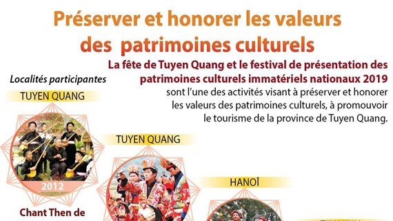 Préserver et honorer les valeurs des patrimoines culturels