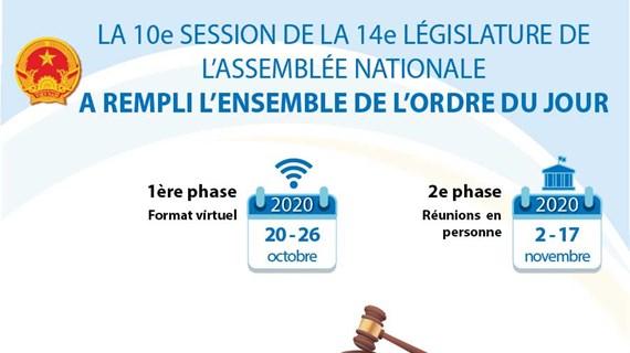 Clôture de la 10e session de la 14 législature de l'Assemblée nationale