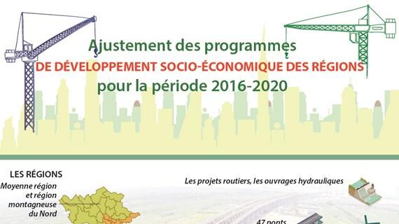 Ajustement des programmes de développement socio-économique des régions pour la période 2016-2020