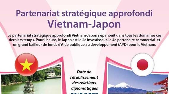 Partenariat stratégique approfondi Vietnam-Japon