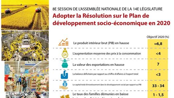 AN adopte la Résolution sur le Plan de développement socio-économique en 2020