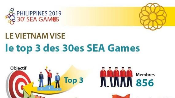 Le Vietnam vise le top 3 des 30es SEA Games